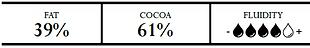 61% Fat %.png