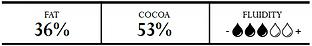 53% Fat %.png