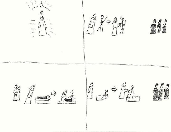 gospel+ministry+summary.jpg