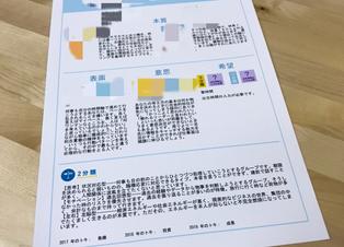 心理メンタル診断のライセンス取得【特典付き】