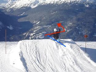 スキー、スノーボードの能力向上のカギ vol4
