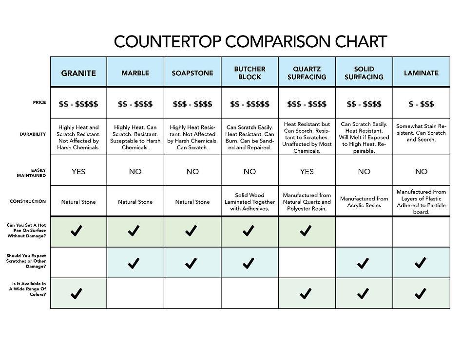 Countertop chart.jpg