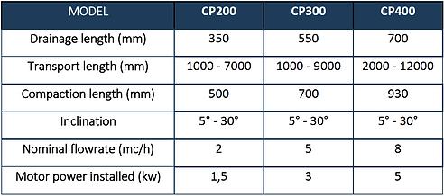 CP models.PNG