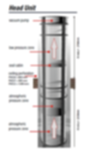 PVE-Airlevator-Diagram copy.png