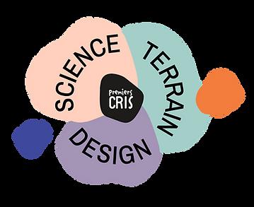 science-design-terrain.png
