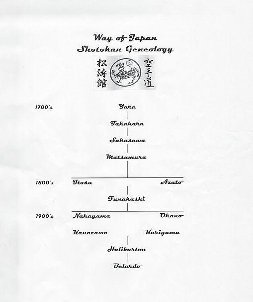 The Shotokan Geneology