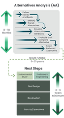 Local link_Process graphic_Mobile.png