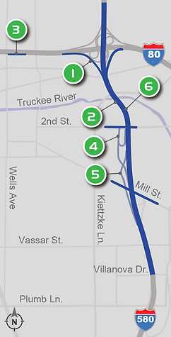 Improvements map: 1. Add a lane to eastbound exit from I-80 to I-580/U.S. 395 southbound. 2. Add lanes and shoulders on I-580 southbound from I-80 to Vassar Street. 3. Restripe eastbound I-80 from Wells Ave. to southbound I-580.  4. Separate ramps for access to and from I-580 at  2nd St./Glendale Ave. and Mill St.. 5. Build noise, visual, and neighborhood walls.  6. Repair pavement on I-580 northbound.