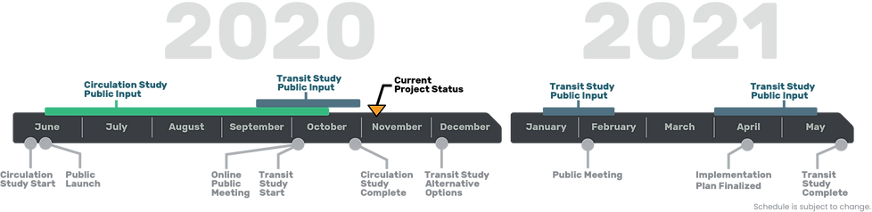 Local link_Timeline-Schedule_online_For