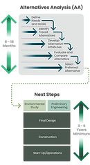 Local-link_Process-graphic_mobile.png