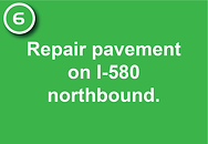 6. Repair pavement on I-580 northbound.