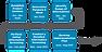 UTA-SVTS_Timeline_Mobile.png