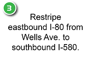 Restripe eastbound I-80 from Wells Ave. to southbound I-580.