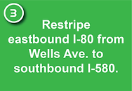 3. Restripe eastbound I-80 from Wells Ave. to southbound I-580.