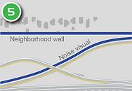 Build noise, visual, and neighborhood walls.
