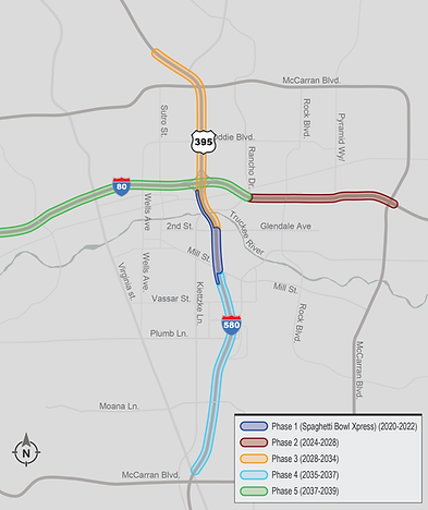 Map depicting the different phases of the Reno SBX: Purple, Phase 1 (Spaghetti Bowl Xpress) (2020-2022). Red, Phase 2 (2024-2028). Yellow, Phase 3 (2028-2034). Blue, Phase 4 (2035-2037). Green, Phase 5 (2037-2039)