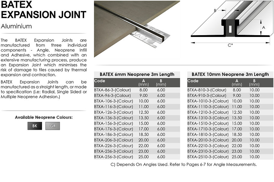 BATEX Aluminium Expansion Joint