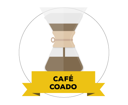 Dicas para preparar o melhor café na sua casa