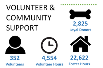 community support Image_edited.png