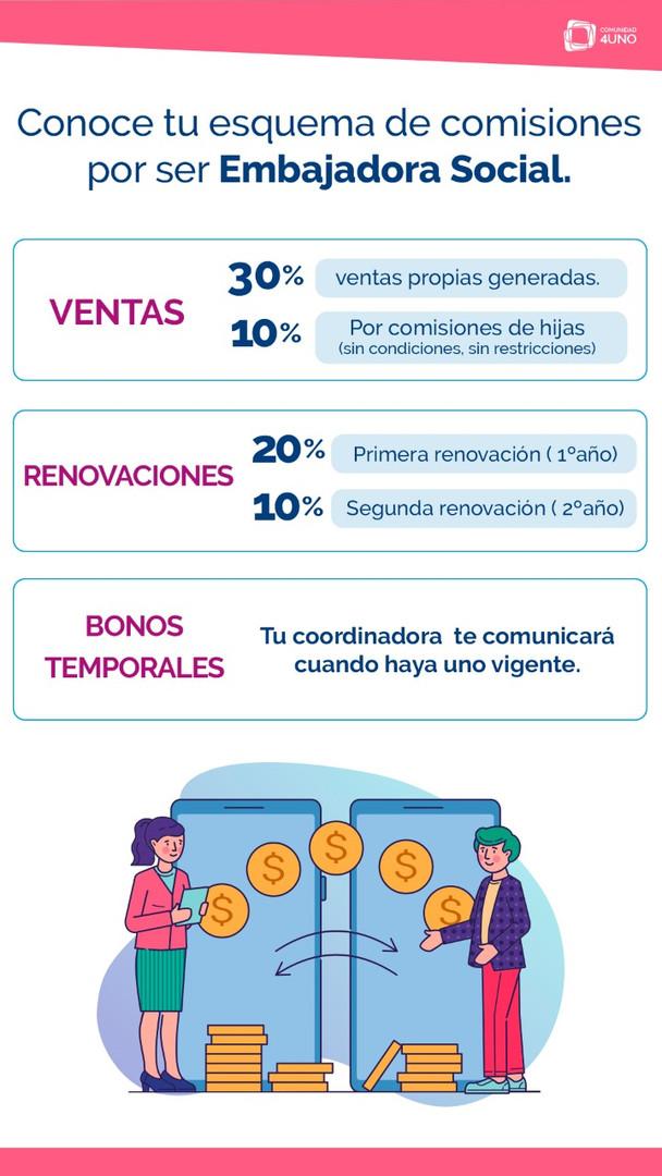07.2020_Esquema-Embajadora-Social-4UNO.j