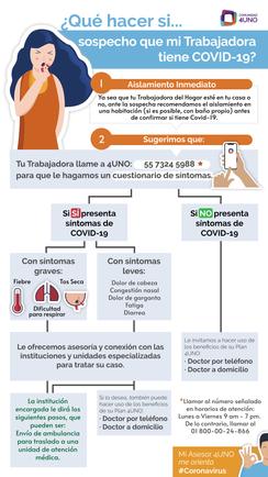 14.04.2020_Qué-Hacer_sospecha-COVID_ETH.