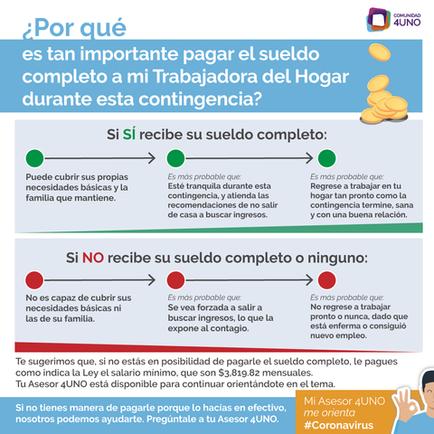 Importancia_SueldoTH.png