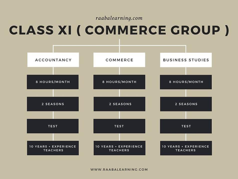 raabalearning.com tables (1).jpg