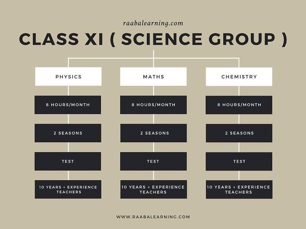 raabalearning.com tables.jpg