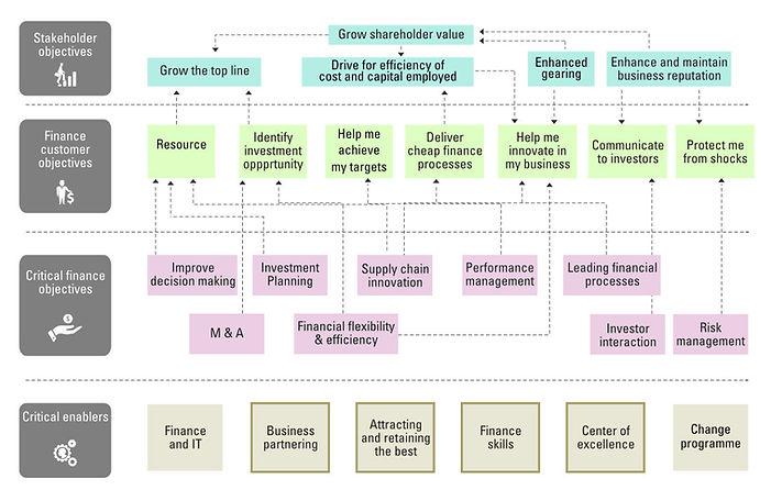 finance-strategy.jpg