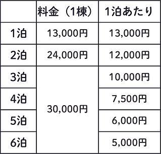 コテージ料金料.jpg