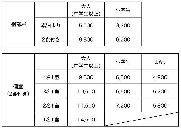 改定アグリーブル料金表のコピー.jpg