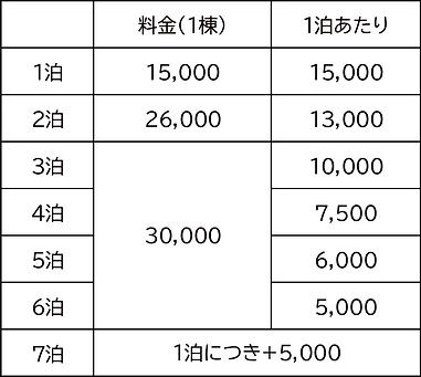 コテージ料金改.png