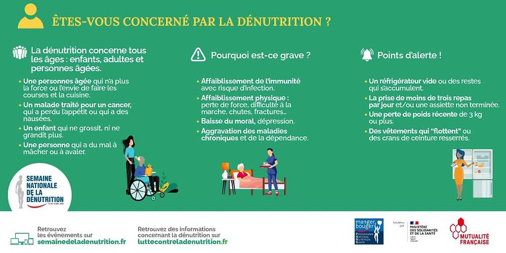 Denutrition les personnes concernees sont nombreuses Lois Clement Tacher Dieteticienne a Biarritz en cabinet a domicile et a distance