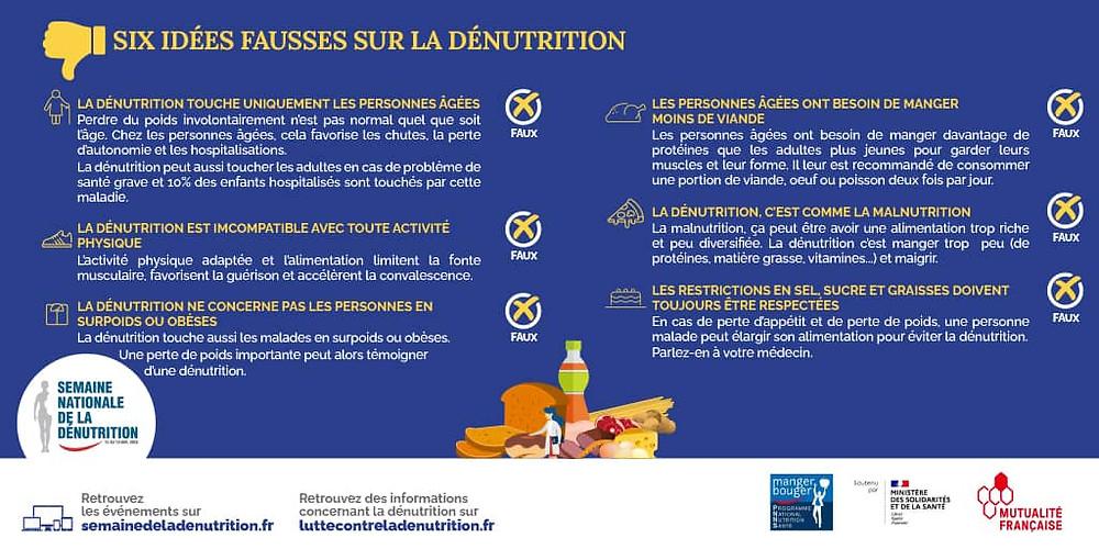 Idees fausses denutrition Lois Clement Tacher Dieteticienne a Biarritz en cabinet a domicile et a distance