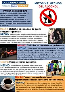 Spanish Alcohol Myth Fact Sheet #2.png