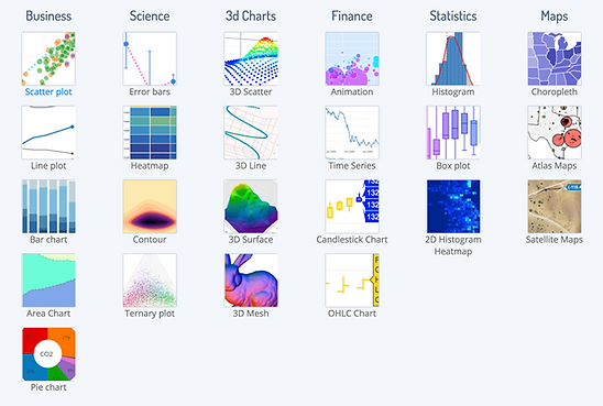 plotly-chart-types.png