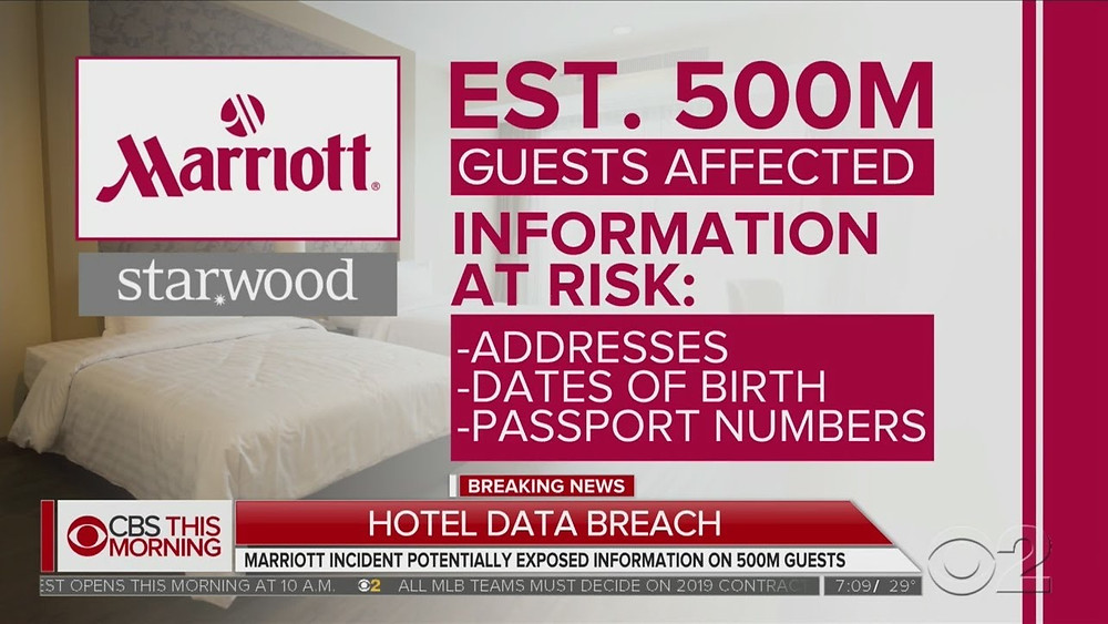 Marriott Data Breach Shows Marriott Acquired More Risk Than It Was Aware Of