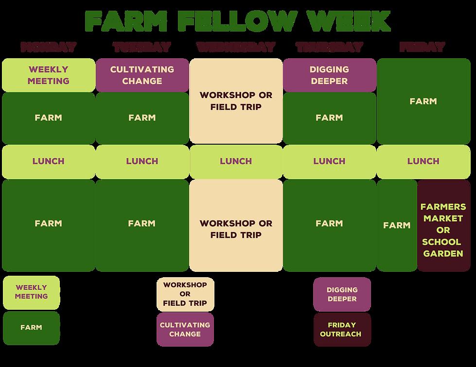 Farm Fellow Week 2021.png