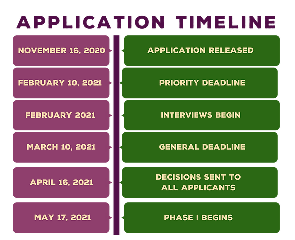2021 APPLICATION TIMELINE.png