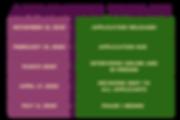 2020 Application Timeline.png