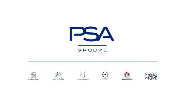 Août 2020 - Les ventes mondiales de PSA