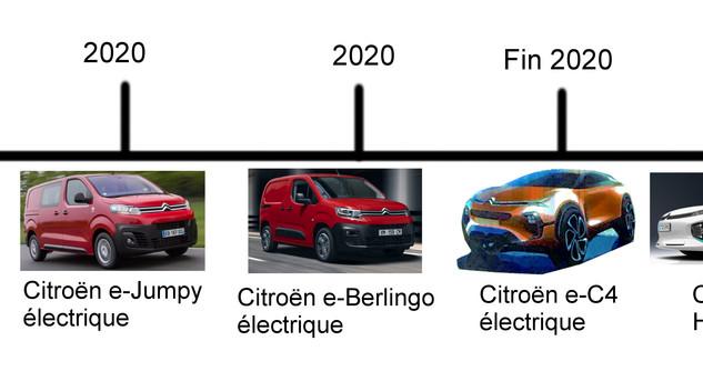 Les futures Citroën électriques et hybrides d'ici 2021