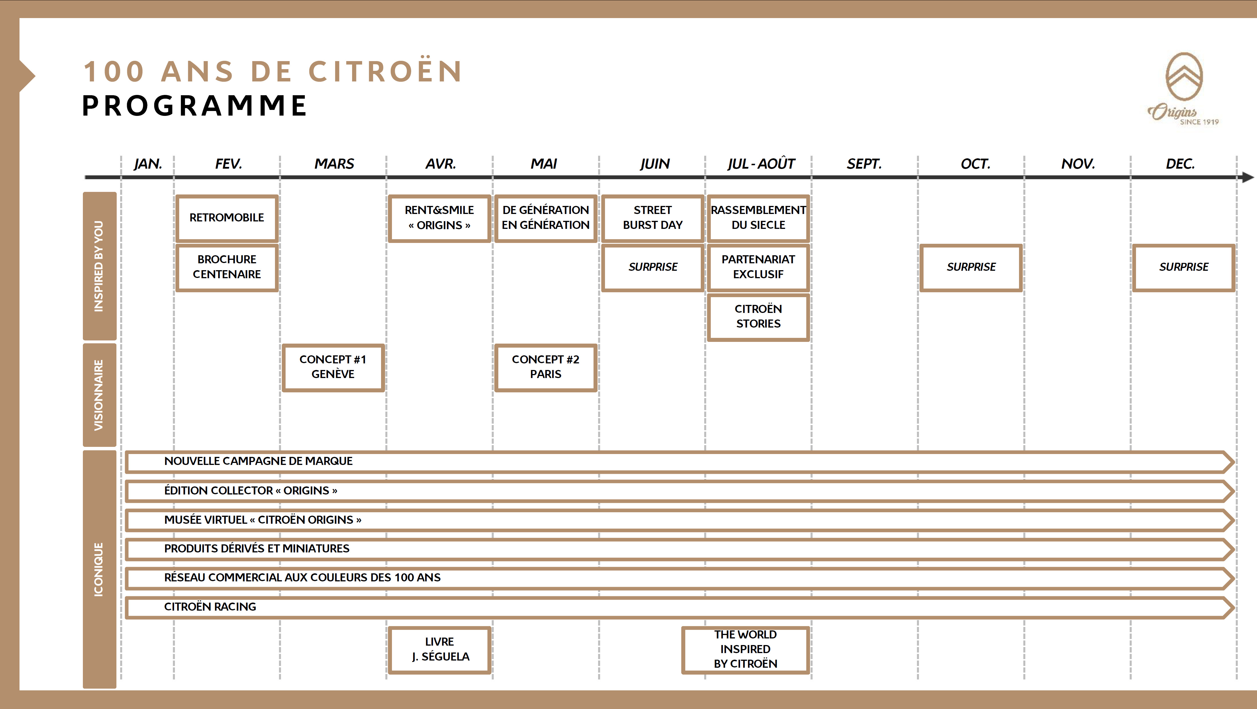 2019 - [Citroën] 19_19 3d5fff_8f750d518fa04f60a987e3416765d62d~mv2_d_4384_2472_s_4_2
