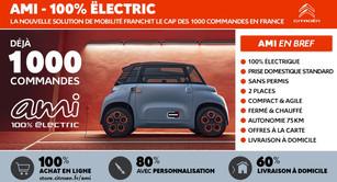 Citroën AMI : Téléchargez la brochure