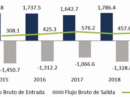 LA BOLSA DE VALORES: UNA OPORTUNIDAD PARA EL SECTOR CONSTRUCCIÓN