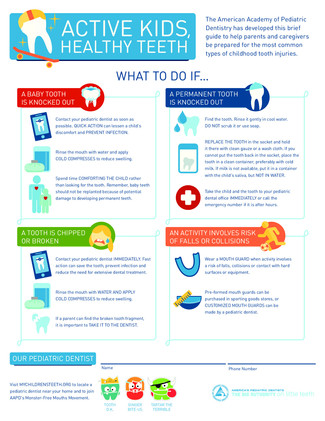 A Quick Guide to Dental Trauma
