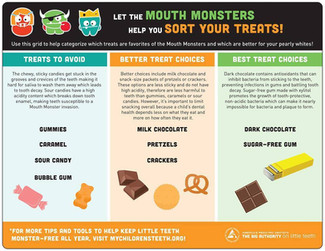 Halloween Tips for Health Smiles!