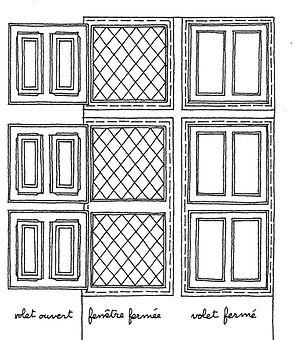 Les fenêtres du XVIIe, XVIIIe, XIXe, XXe siècles