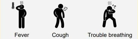Fever cough and trouble breathing.jpg