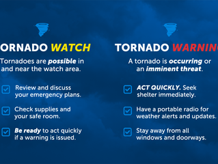 Know The Difference: Watch Vs. Warning